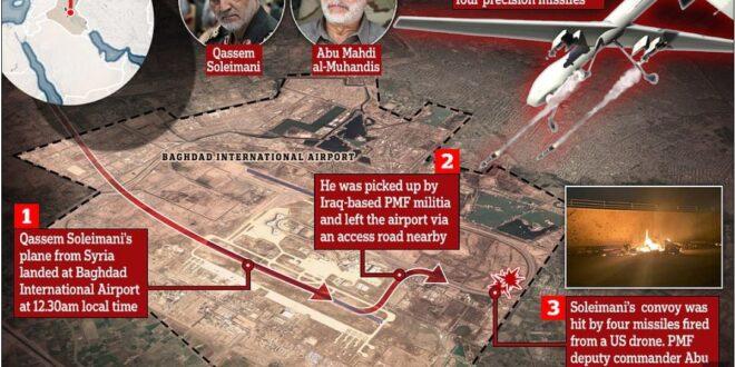 مدير مطار بغداد الدولي يكشف : ثلاث طائرات مسيرة امريكية احترقت المجال الجوي العراقي يوم اغتيال القائدين سليماني والمهندس