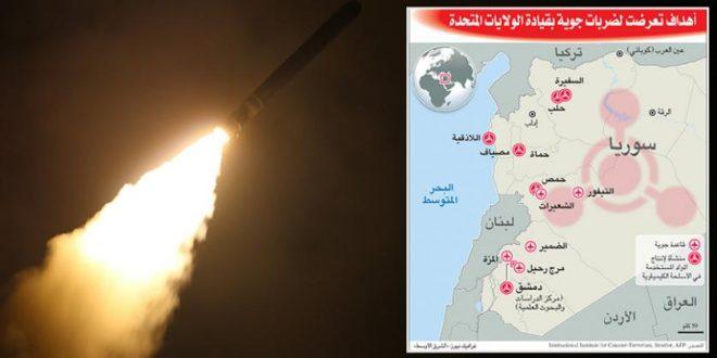 لافروف يكشف ان بلاده ابلغت التحالف الغربي بالخطوط الحمراء في سوريا قبل العدوان على الاخير عليها