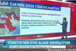 قناة تركية حكومية تبث تقريرا عن مستقبل تركيا بحلول 2050  تضم العراق والجزيرة العربية وسوريا وليبيا واليونان